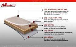 Đặc điểm cấu tạo và ưu điểm của sàn nhựa Vinyl
