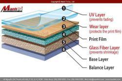 Sàn nhựa Hanwha - Lựa chọn chất lượng cao giá rẻ
