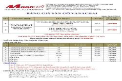 Bảng báo giá sàn gỗ Vanachai