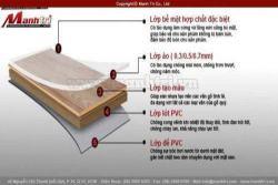Chọn mua sàn gỗ công nghiệp hay sàn nhựa giả gỗ?