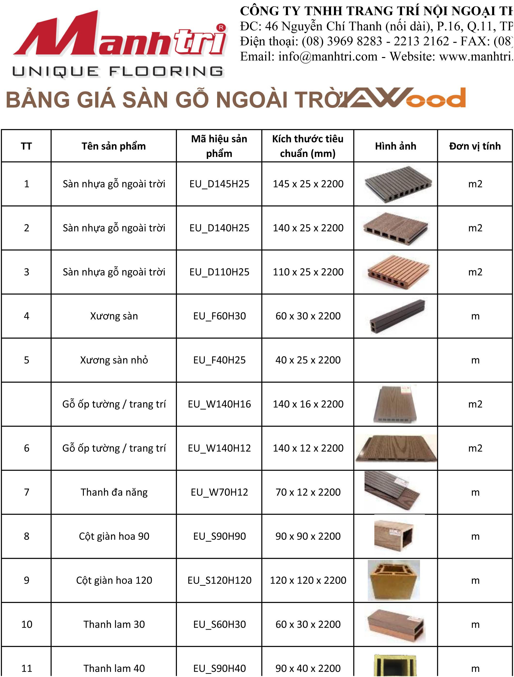 Báo giá sàn gỗ Awood 2017