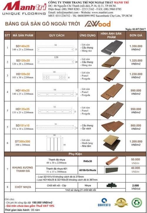 Báo giá sàn gỗ Awood (mét vuông)