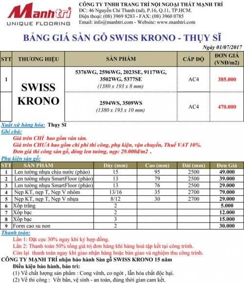 Bảng giá sàn gỗ Swiss Krono