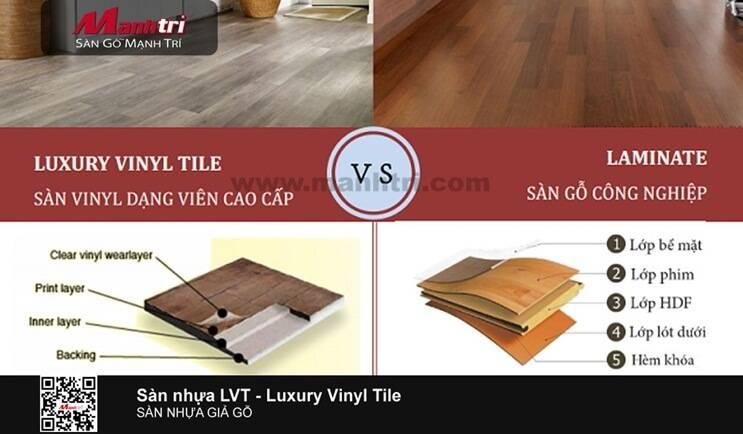 So sánh chất lượng sàn nhựa LVT