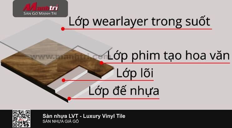 Các đặc tính nổi trội của sàn nhựa LVT