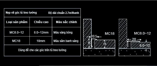 nep-tham-nep-chan-tham-MC8.0