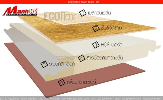 Mẫu gỗ công nghiệp