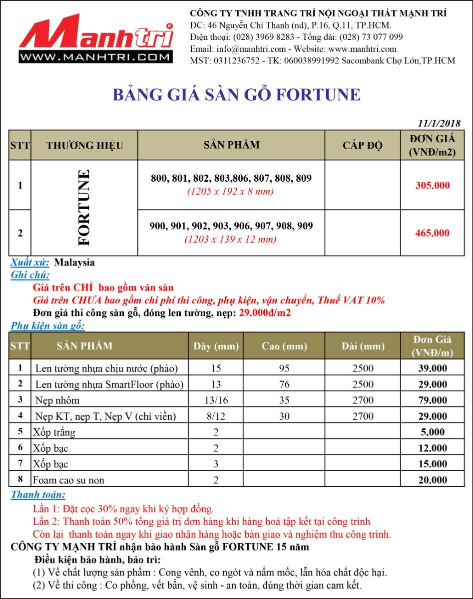 Bảng giá sàn gỗ Fortune