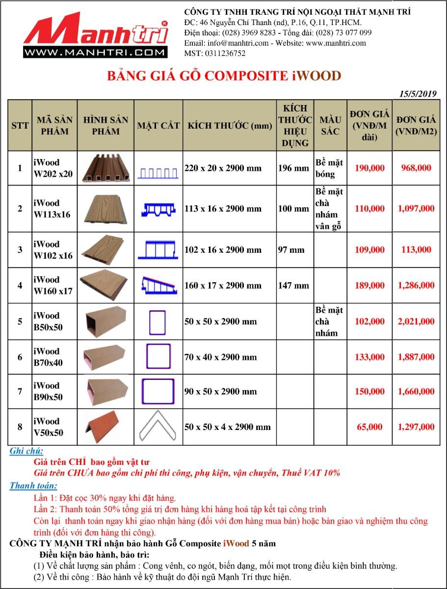 Bảng báo giá Gỗ Composite iWood