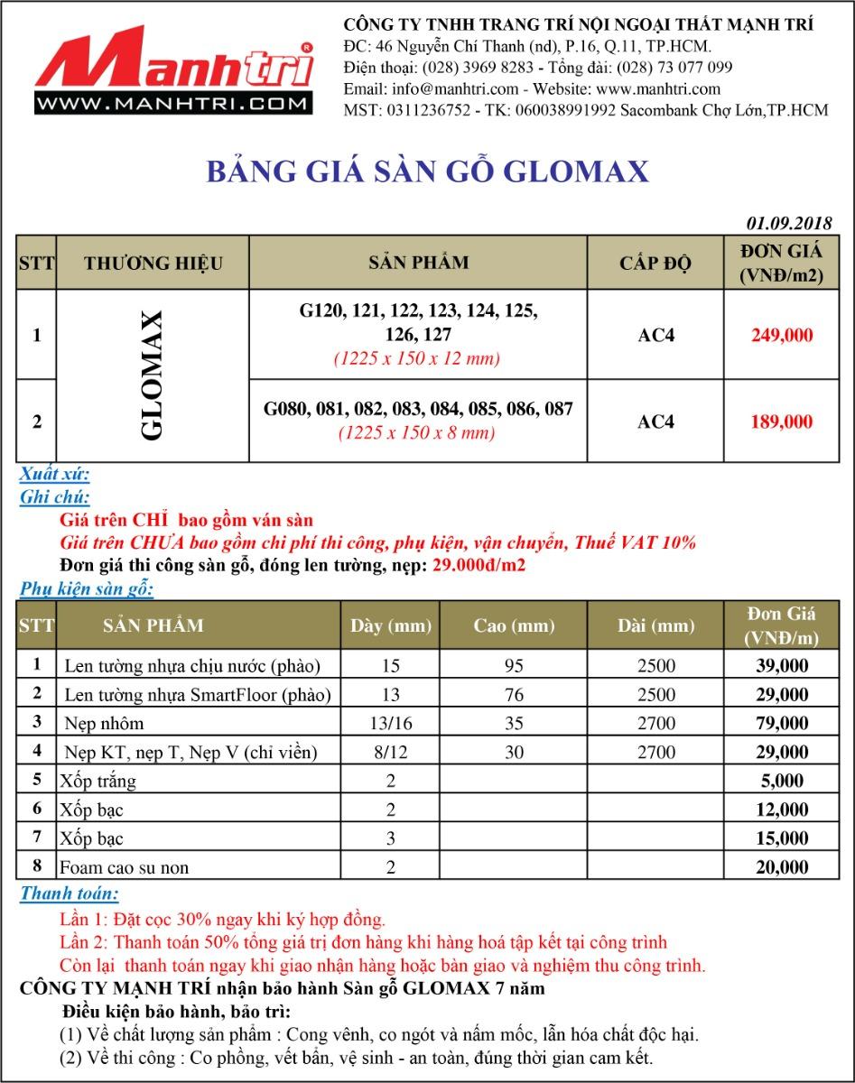 Bảng giá sàn gỗ Glomax