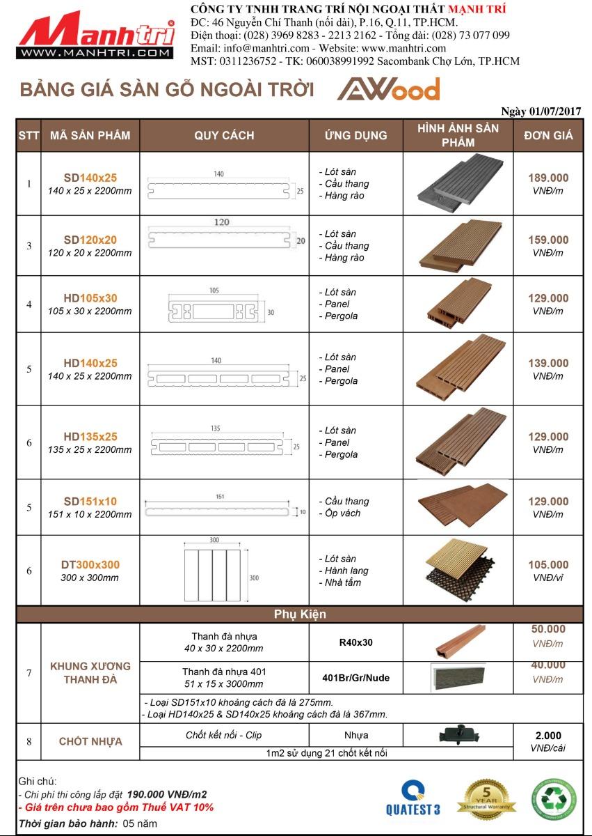 Báo giá sàn gỗ Awood (mét dài)