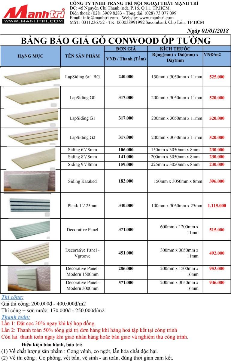 Bảng giá gỗ Conwood ốp tường